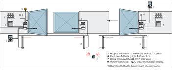 Swing Gate Setup Gate Automation Warehouse